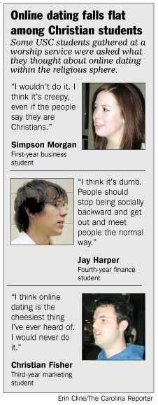 BBC Panorama dating sivustot
